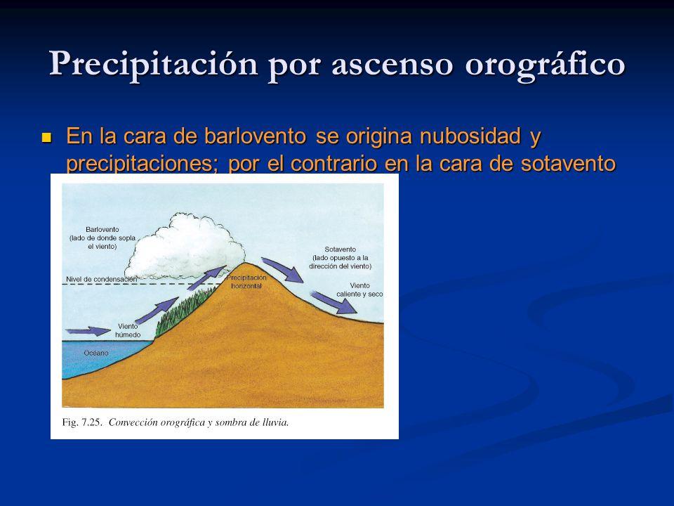 Precipitación por ascenso orográfico
