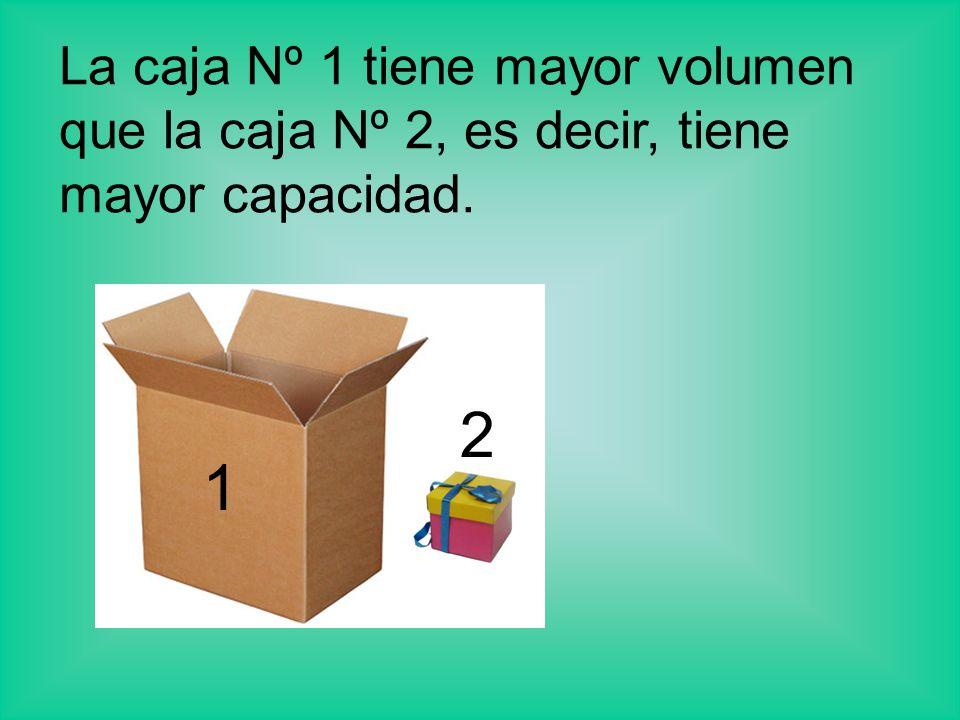 La caja Nº 1 tiene mayor volumen que la caja Nº 2, es decir, tiene mayor capacidad.