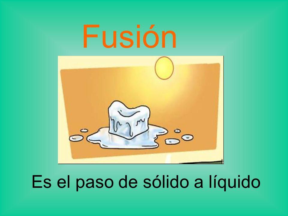 Fusión Es el paso de sólido a líquido