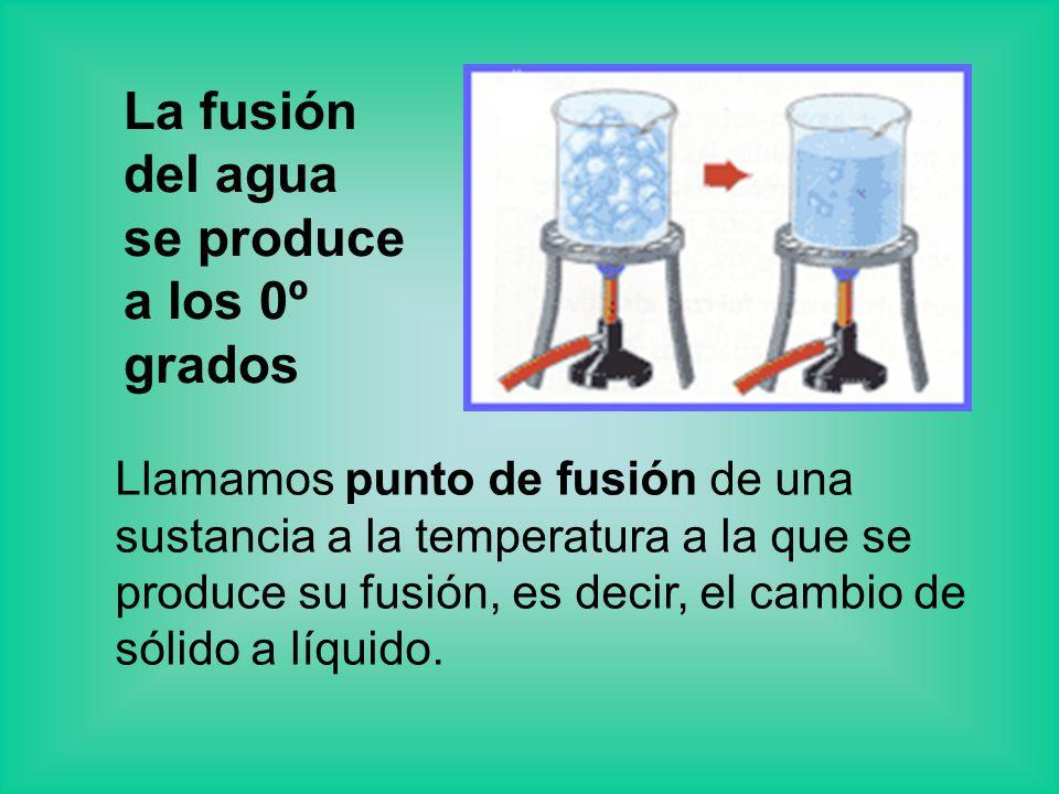 La fusión del agua se produce a los 0º grados