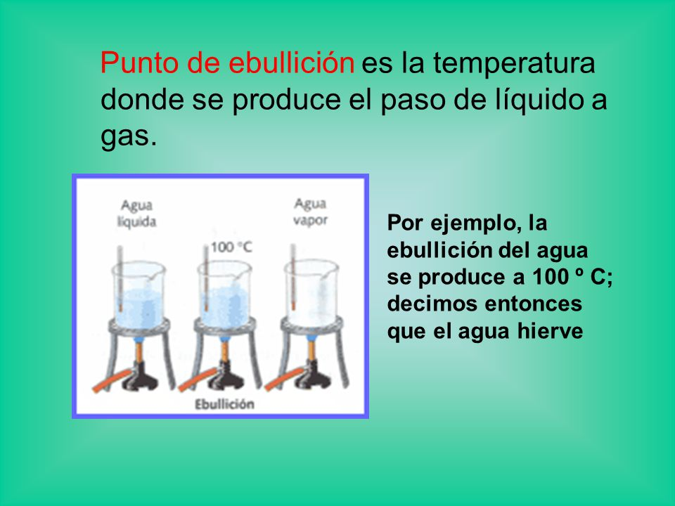 Punto de ebullición es la temperatura donde se produce el paso de líquido a gas.