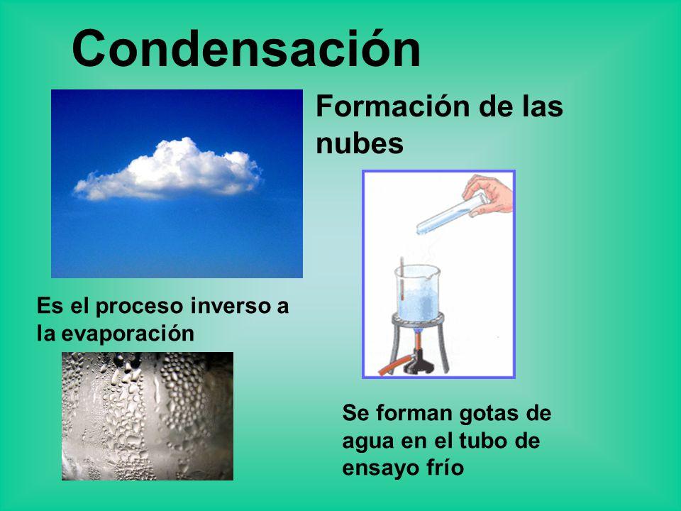 Formación de las nubes Es el proceso inverso a la evaporación