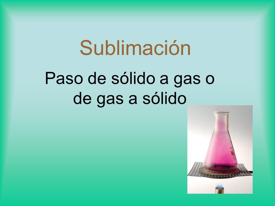 Paso de sólido a gas o de gas a sólido
