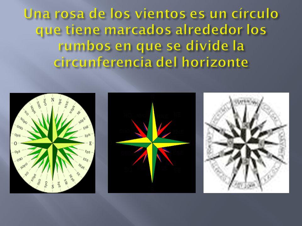 Una rosa de los vientos es un círculo que tiene marcados alrededor los rumbos en que se divide la circunferencia del horizonte