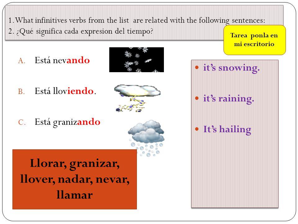 Llorar, granizar, llover, nadar, nevar, llamar