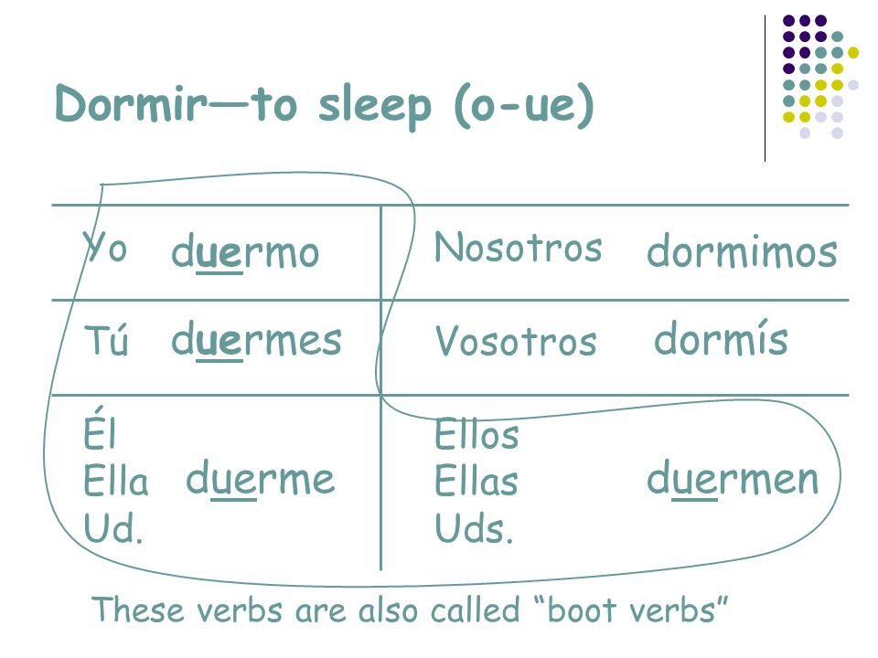 Dormir—to sleep (o-ue)