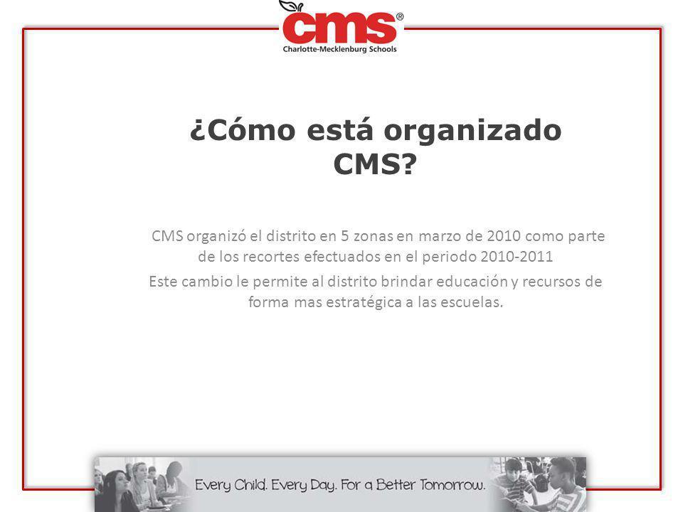 ¿Cómo está organizado CMS