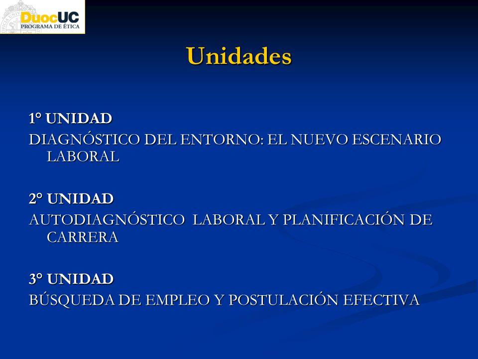 Unidades 1° UNIDAD DIAGNÓSTICO DEL ENTORNO: EL NUEVO ESCENARIO LABORAL
