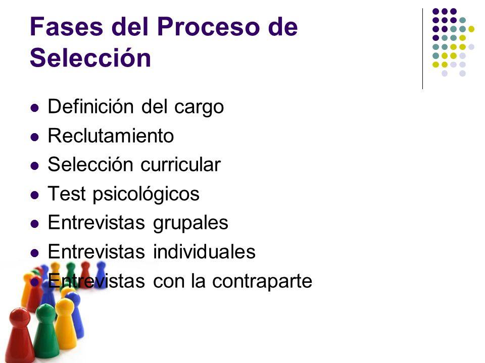 Fases del Proceso de Selección