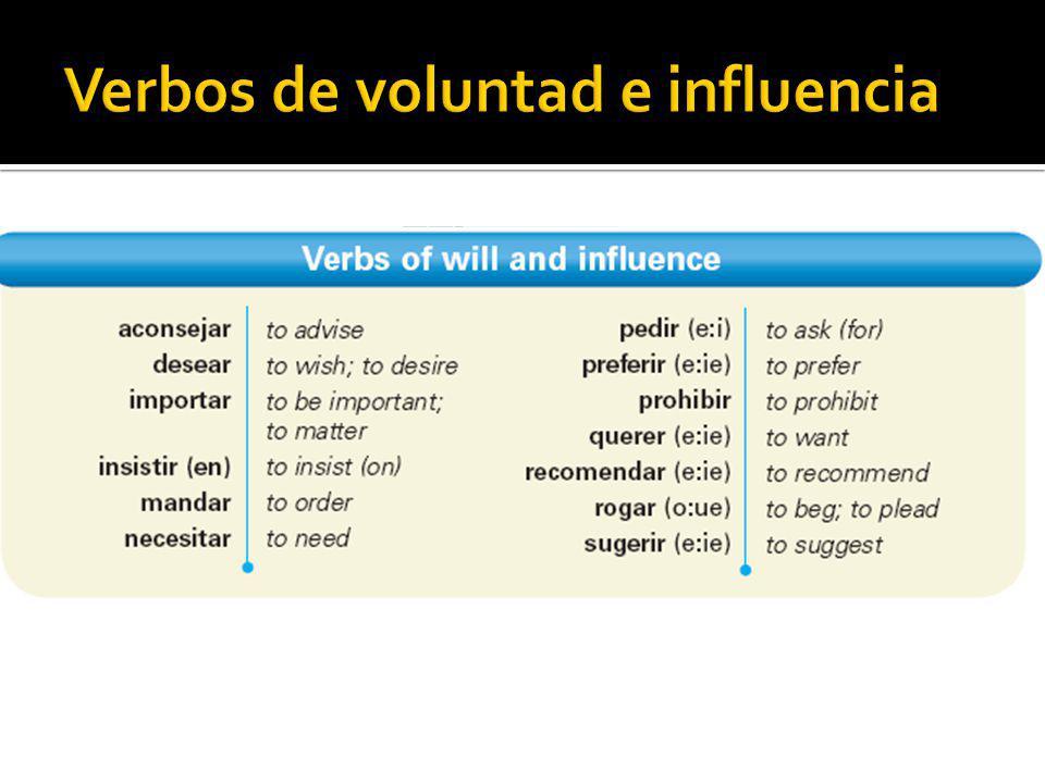 Verbos de voluntad e influencia