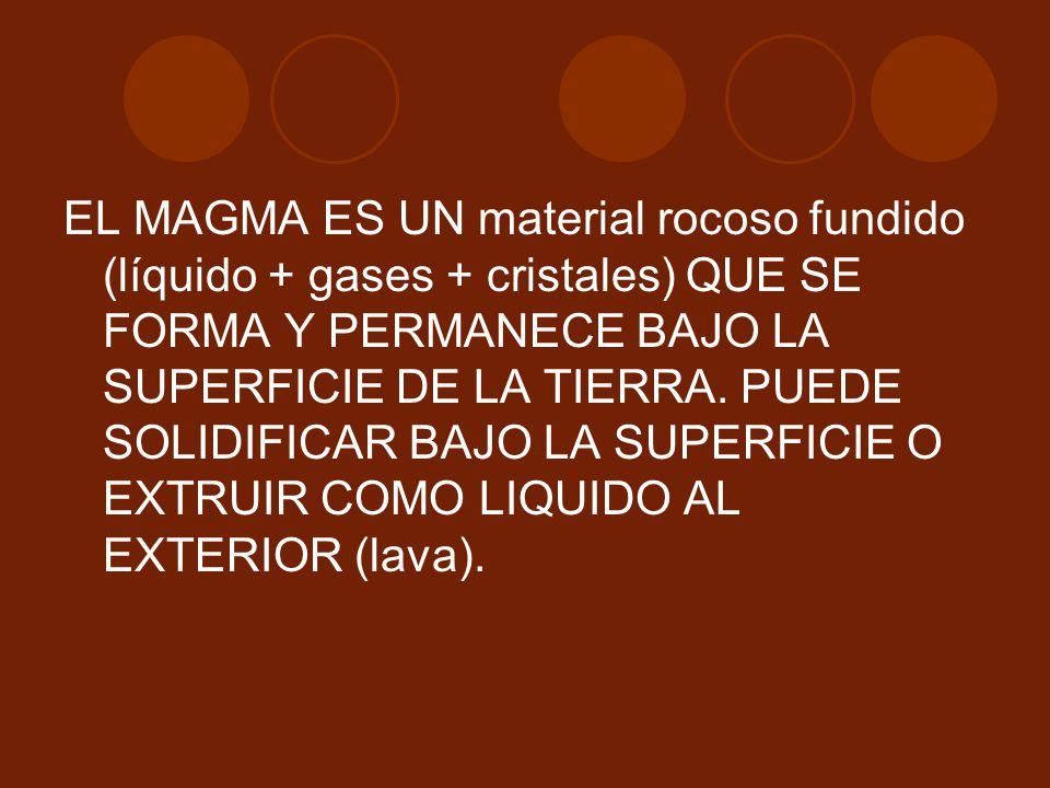 EL MAGMA ES UN material rocoso fundido (líquido + gases + cristales) QUE SE FORMA Y PERMANECE BAJO LA SUPERFICIE DE LA TIERRA.