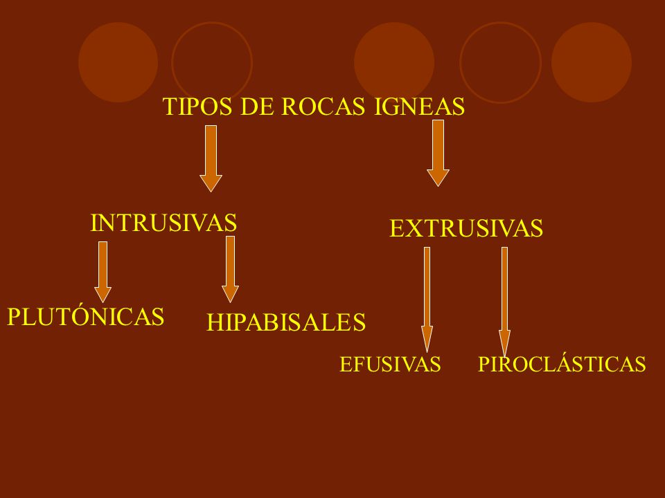 TIPOS DE ROCAS IGNEAS INTRUSIVAS EXTRUSIVAS PLUTÓNICAS HIPABISALES