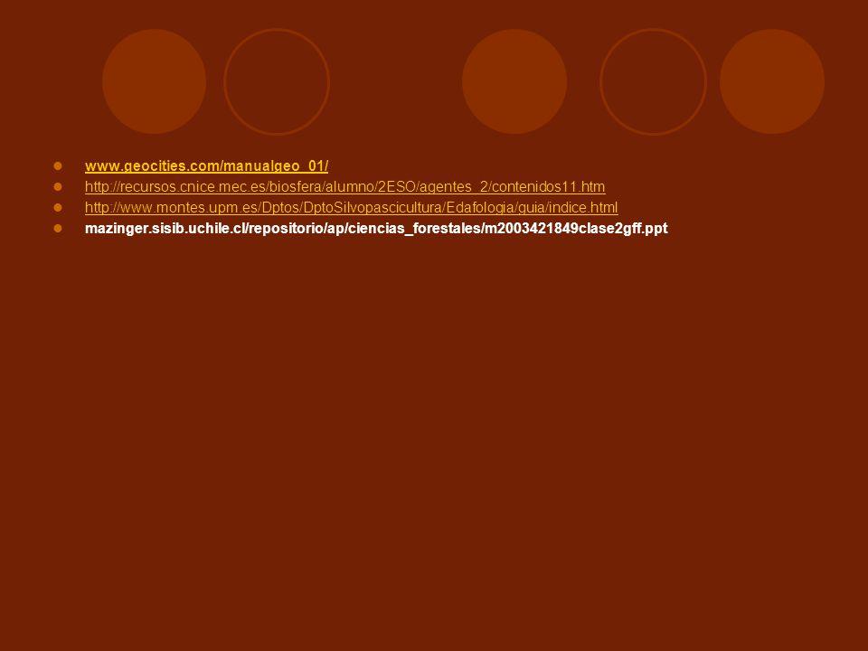 www.geocities.com/manualgeo_01/ http://recursos.cnice.mec.es/biosfera/alumno/2ESO/agentes_2/contenidos11.htm.