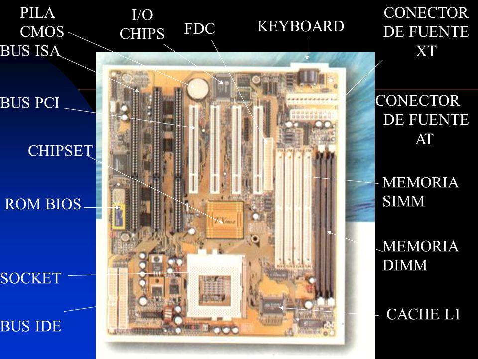 PILA CMOS. I/O. CHIPS. CONECTOR DE FUENTE XT. KEYBOARD. FDC. BUS ISA. BUS PCI. CONECTOR. DE FUENTE AT.