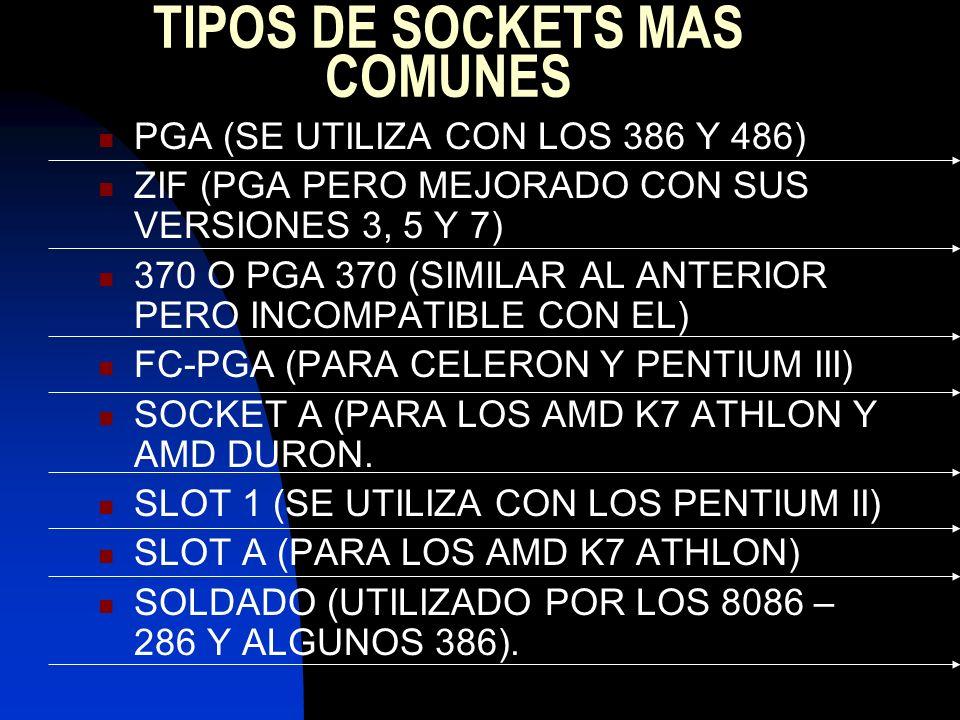 TIPOS DE SOCKETS MAS COMUNES