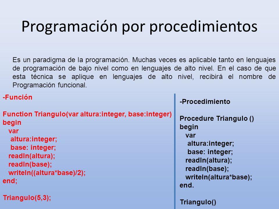Programación por procedimientos
