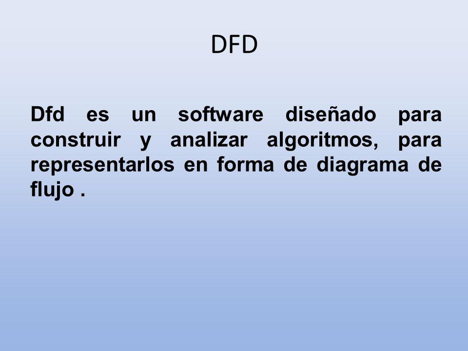DFD Dfd es un software diseñado para construir y analizar algoritmos, para representarlos en forma de diagrama de flujo .