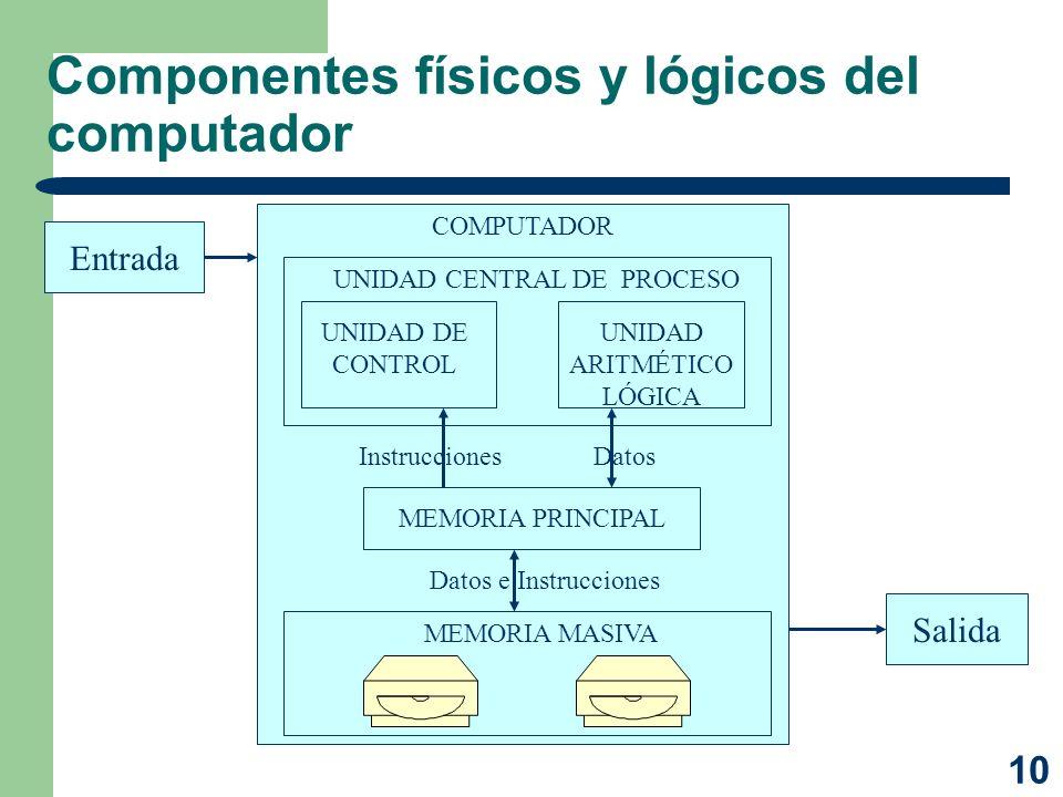 Componentes físicos y lógicos del computador