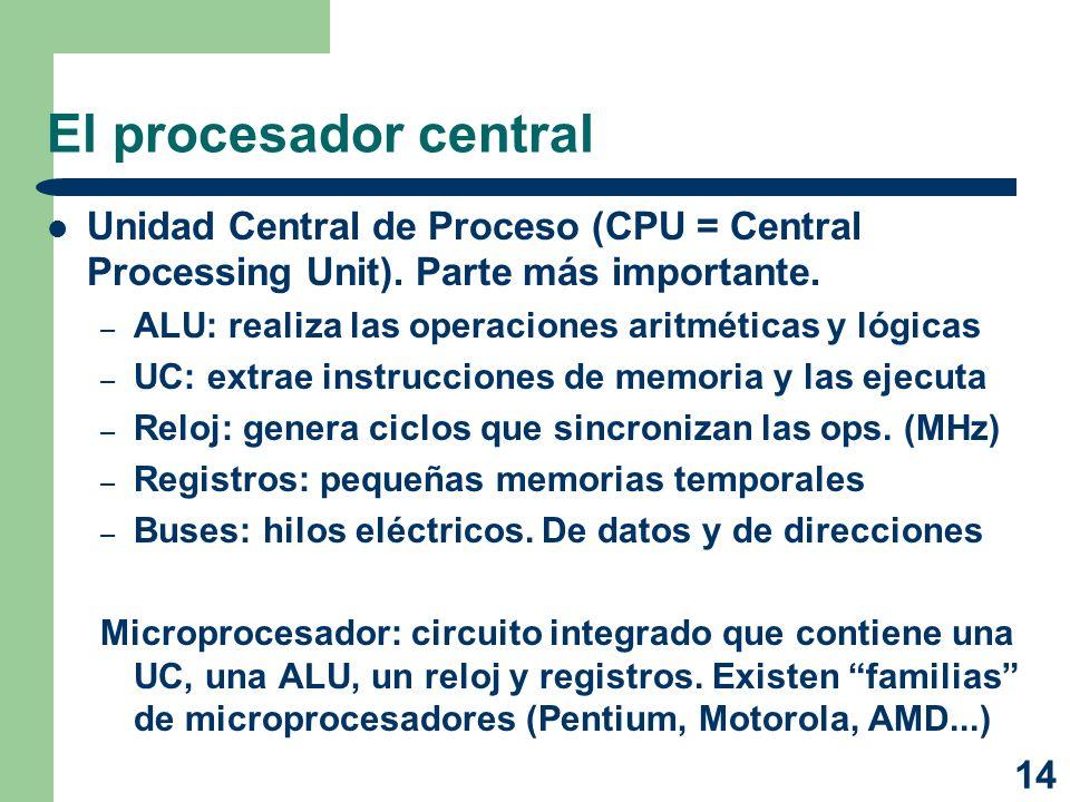 El procesador central Unidad Central de Proceso (CPU = Central Processing Unit). Parte más importante.