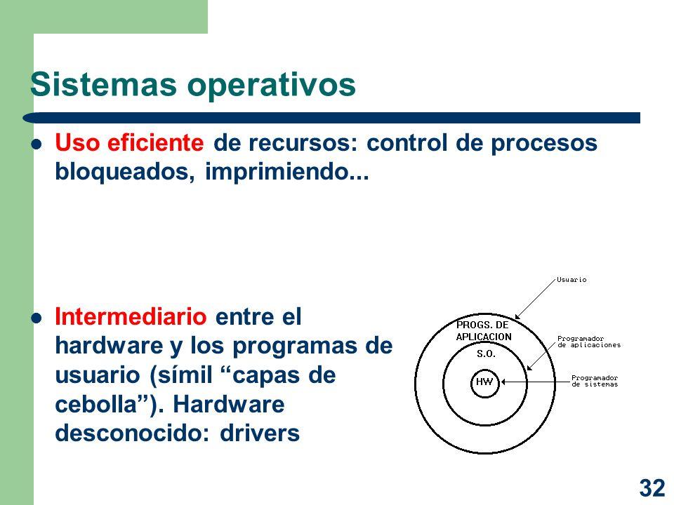 Sistemas operativos Uso eficiente de recursos: control de procesos bloqueados, imprimiendo...