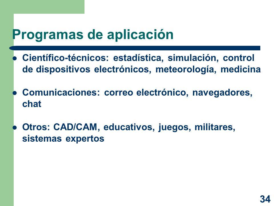 Programas de aplicación