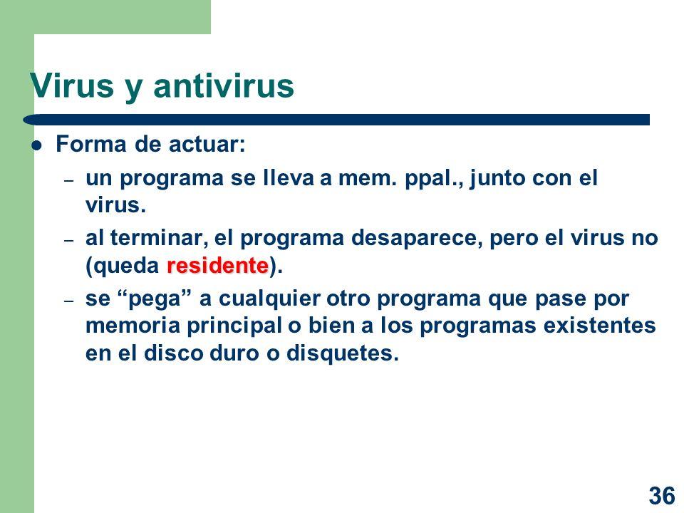Virus y antivirus Forma de actuar: