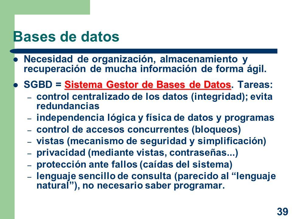 Bases de datos Necesidad de organización, almacenamiento y recuperación de mucha información de forma ágil.