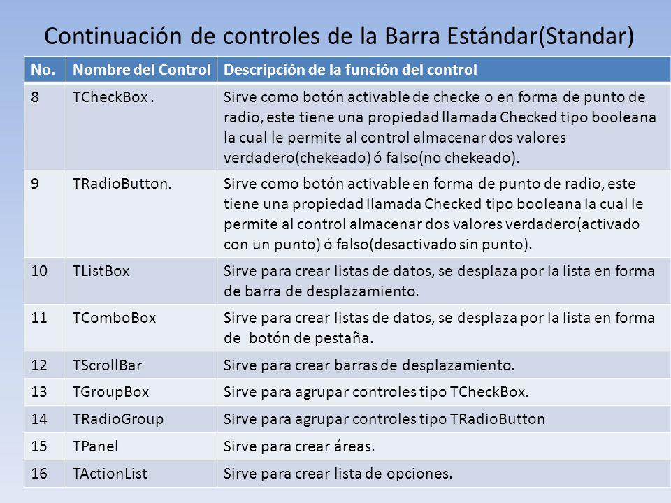 Continuación de controles de la Barra Estándar(Standar)