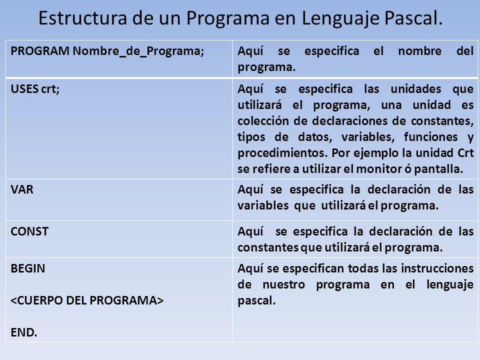 Estructura de un Programa en Lenguaje Pascal.