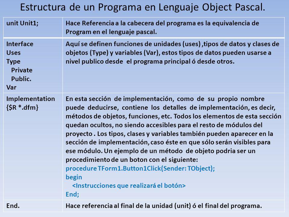 Estructura de un Programa en Lenguaje Object Pascal.