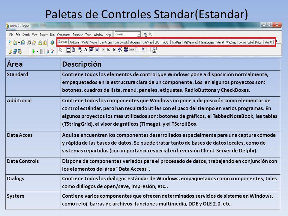 Paletas de Controles Standar(Estandar)