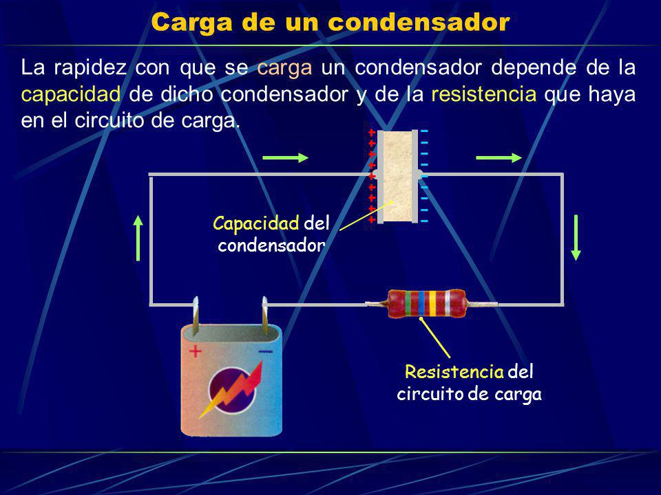 Carga de un condensador