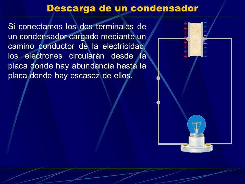 Descarga de un condensador