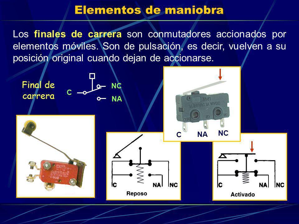 Elementos de maniobra
