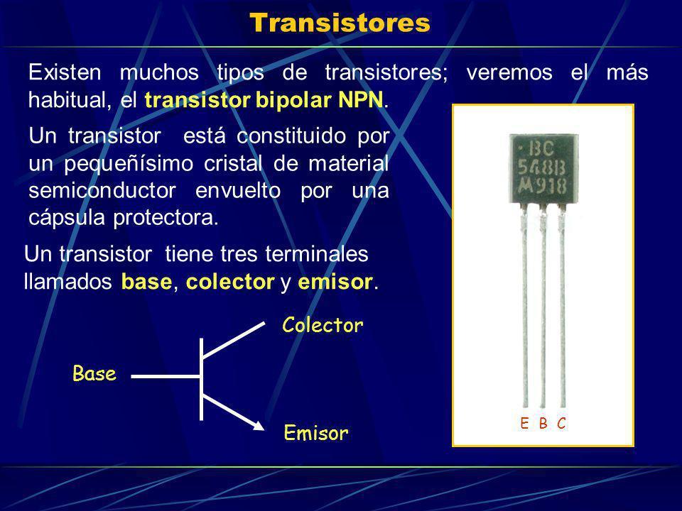 Transistores Existen muchos tipos de transistores; veremos el más habitual, el transistor bipolar NPN.