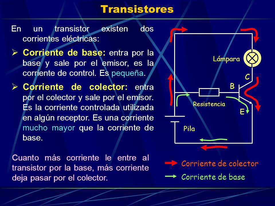 Transistores En un transistor existen dos corrientes eléctricas:
