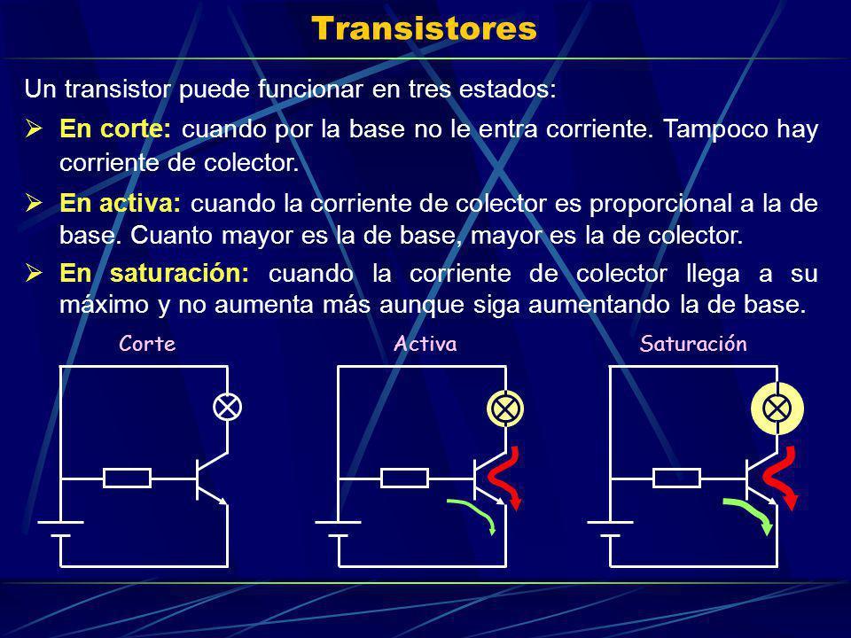 Transistores Un transistor puede funcionar en tres estados: