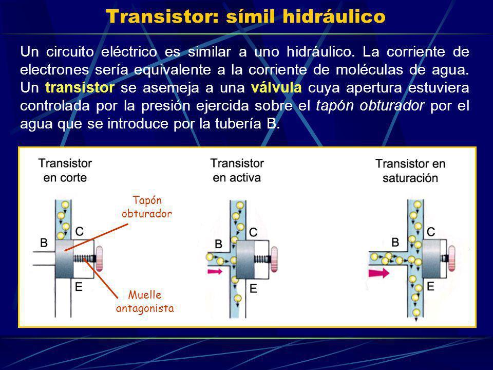 Transistor: símil hidráulico