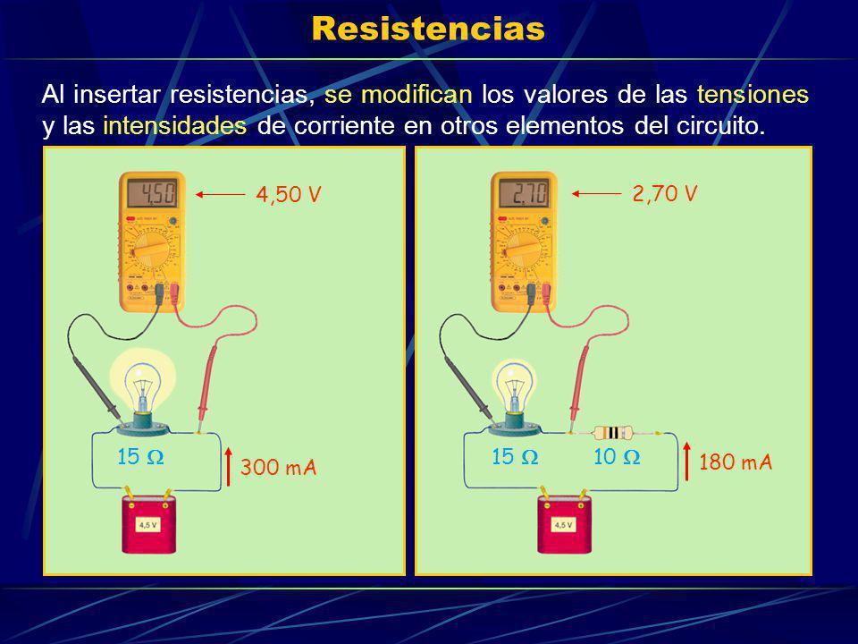 Resistencias Al insertar resistencias, se modifican los valores de las tensiones y las intensidades de corriente en otros elementos del circuito.
