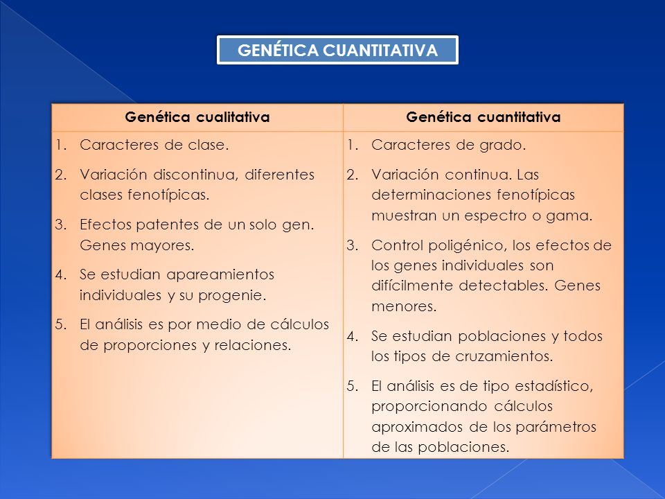 GENÉTICA CUANTITATIVA Genética cuantitativa