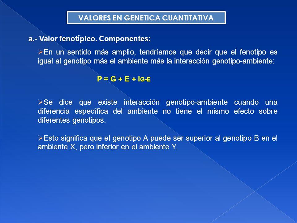 VALORES EN GENETICA CUANTITATIVA