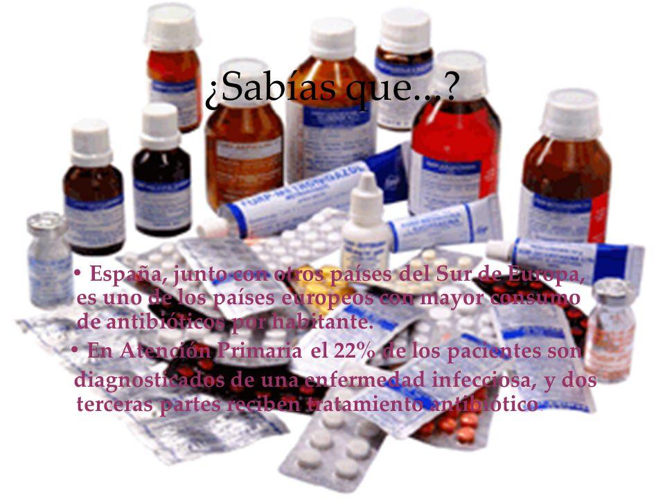 ¿Sabías que... • España, junto con otros países del Sur de Europa, es uno de los países europeos con mayor consumo de antibióticos por habitante.