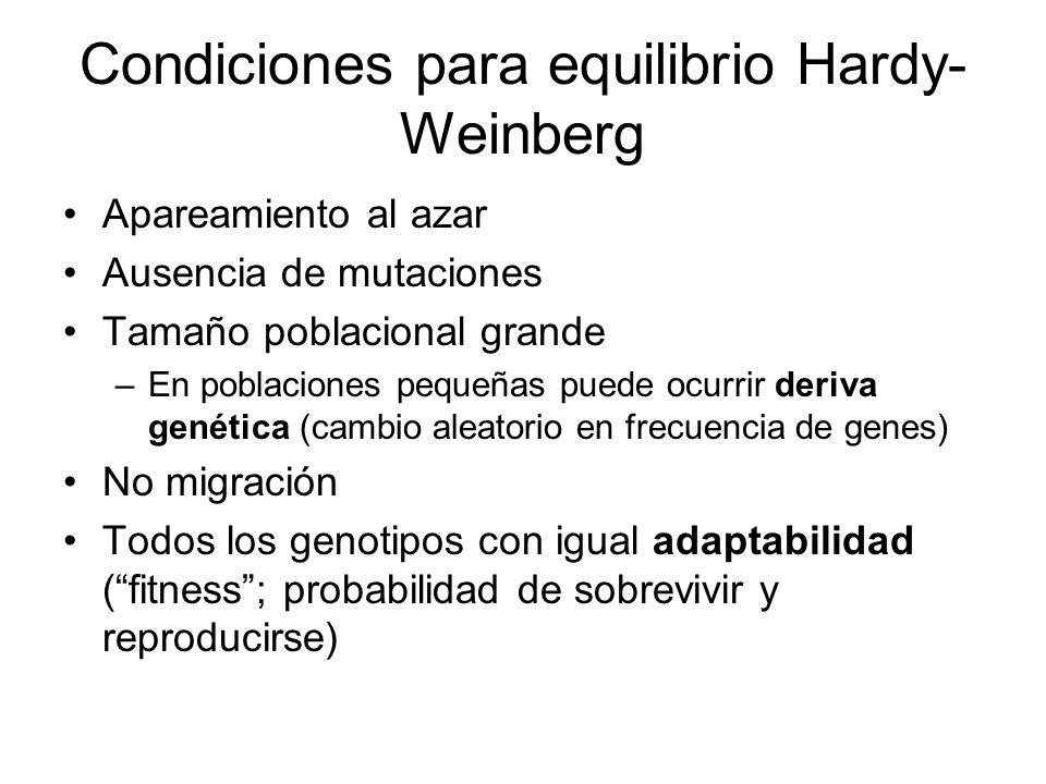 Condiciones para equilibrio Hardy-Weinberg