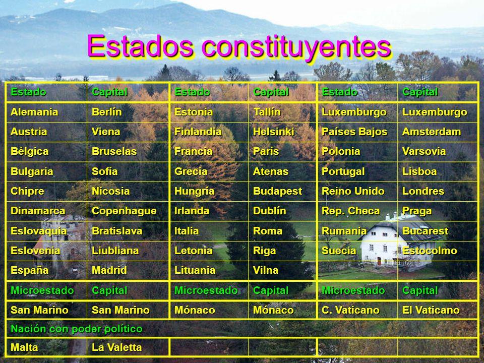 Estados constituyentes