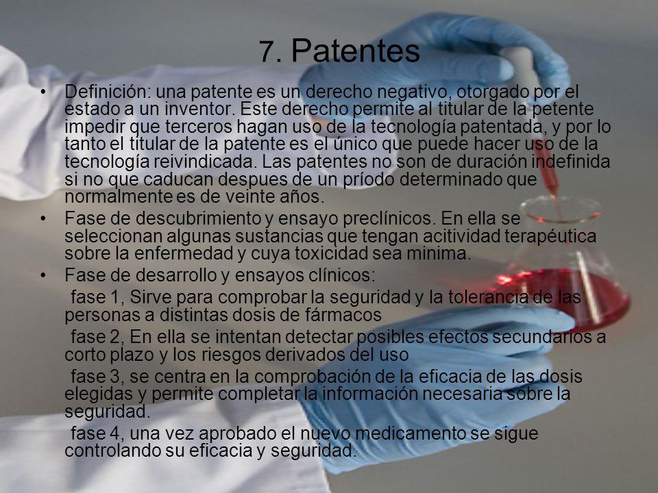 7. Patentes