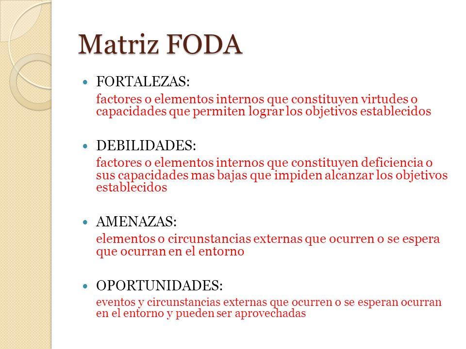 Matriz FODA FORTALEZAS: DEBILIDADES: AMENAZAS: OPORTUNIDADES: