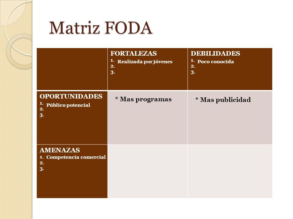 Matriz FODA FORTALEZAS DEBILIDADES OPORTUNIDADES AMENAZAS
