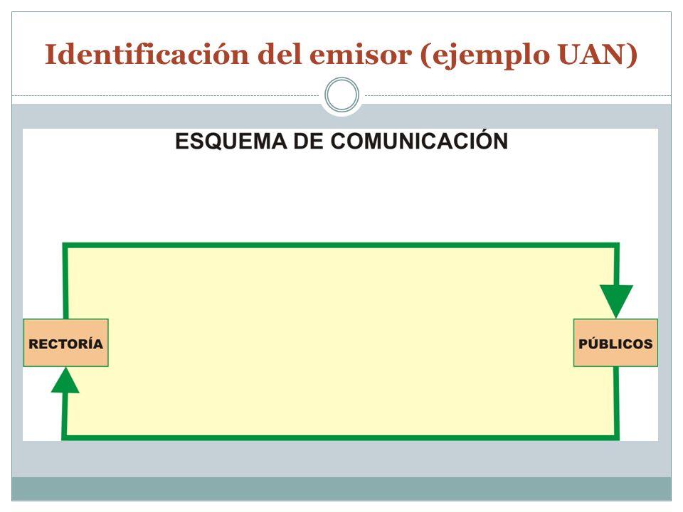 Identificación del emisor (ejemplo UAN)