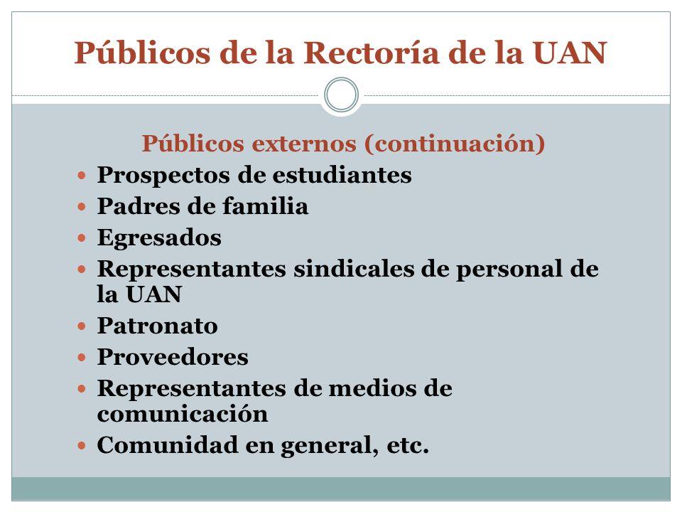 Públicos de la Rectoría de la UAN