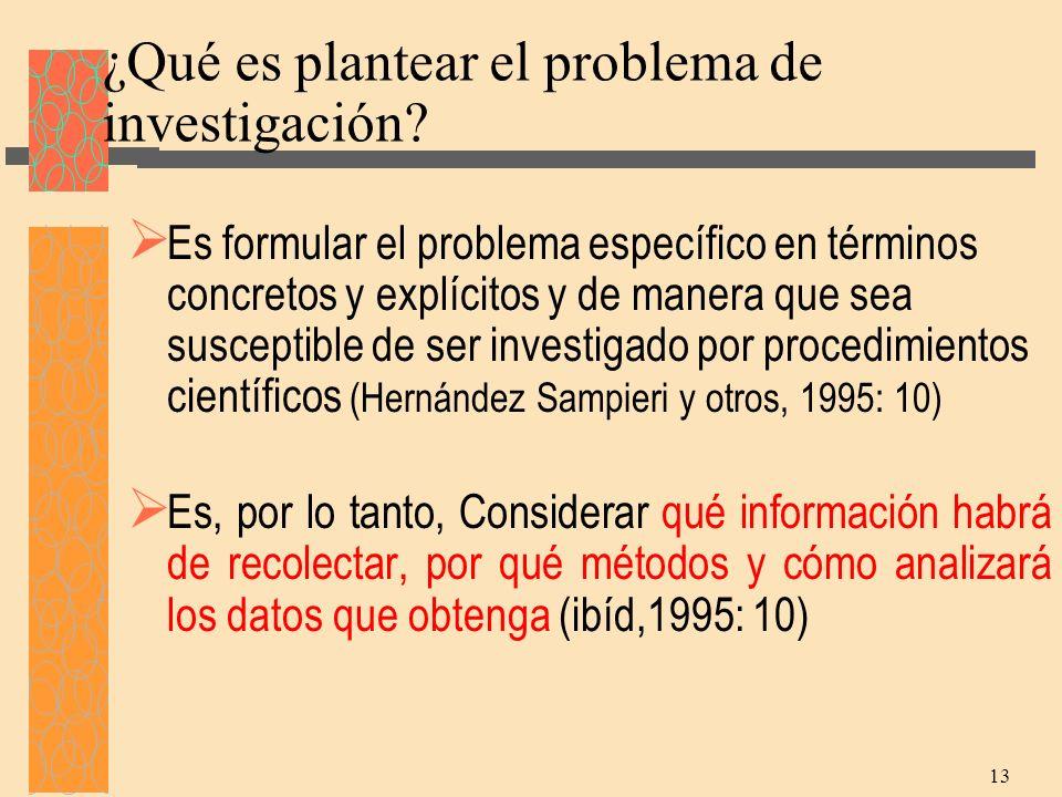 ¿Qué es plantear el problema de investigación